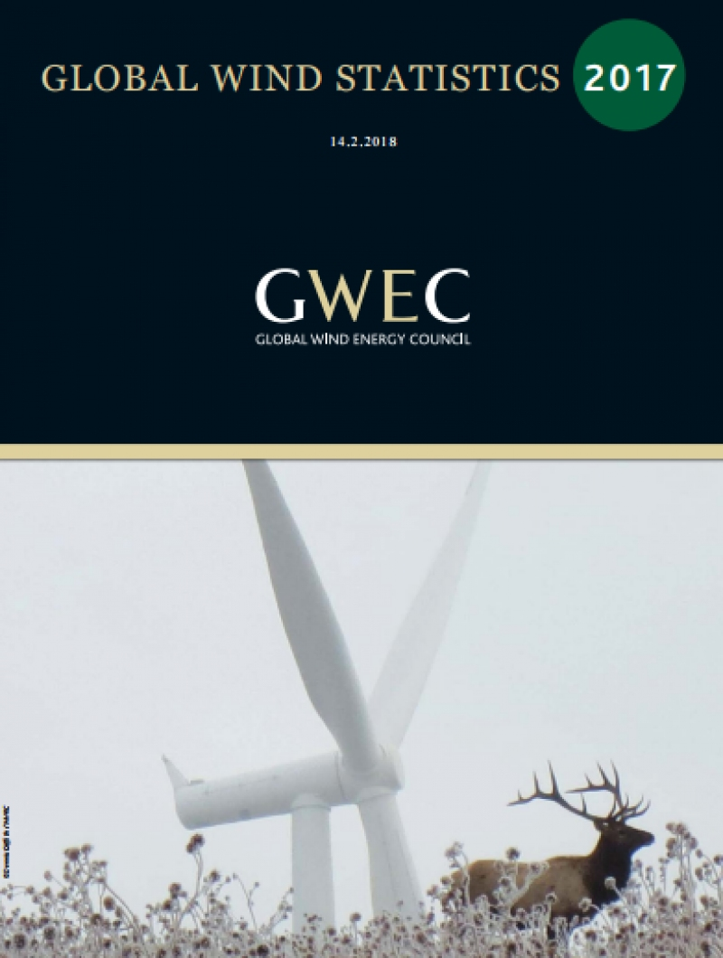 Global Wind Energy Council presents its Annual Wind Balance 2017