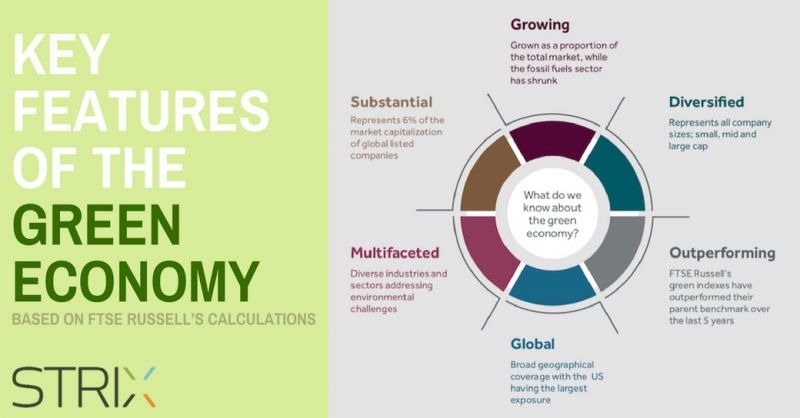 Key features of the green economy